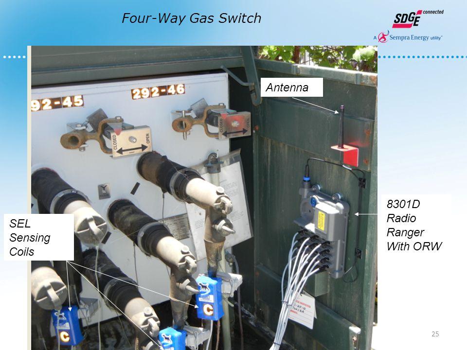 Four-Way Gas Switch Antenna 8301D Radio Ranger With ORW SEL Sensing Coils 25