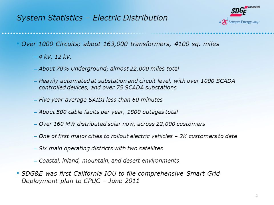System Statistics – Electric Distribution Over 1000 Circuits; about 163,000 transformers, 4100 sq.