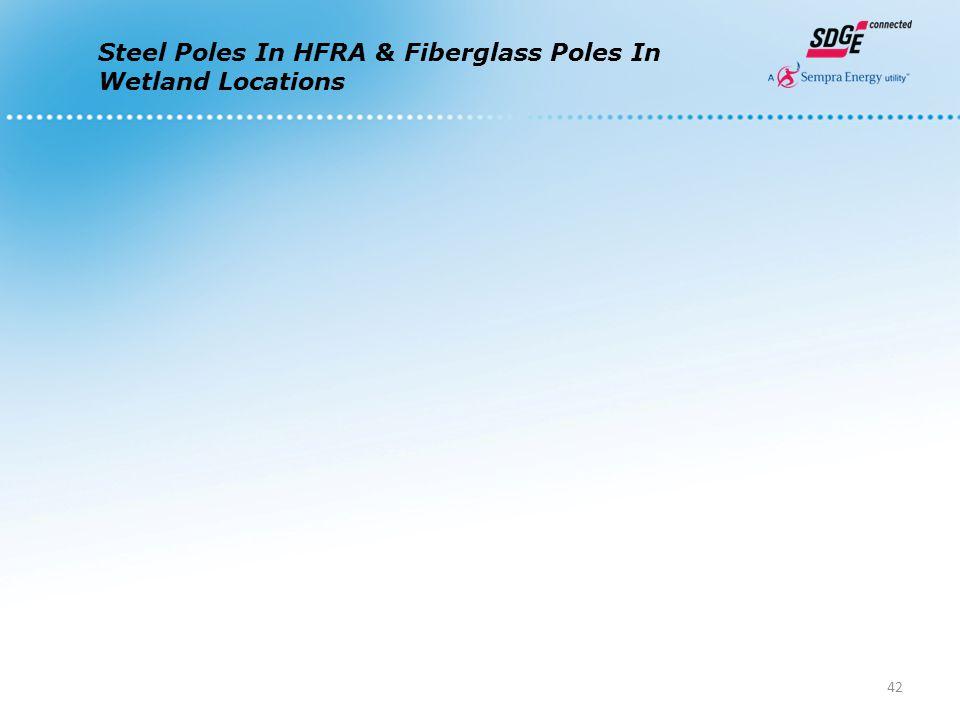 42 Steel Poles In HFRA & Fiberglass Poles In Wetland Locations