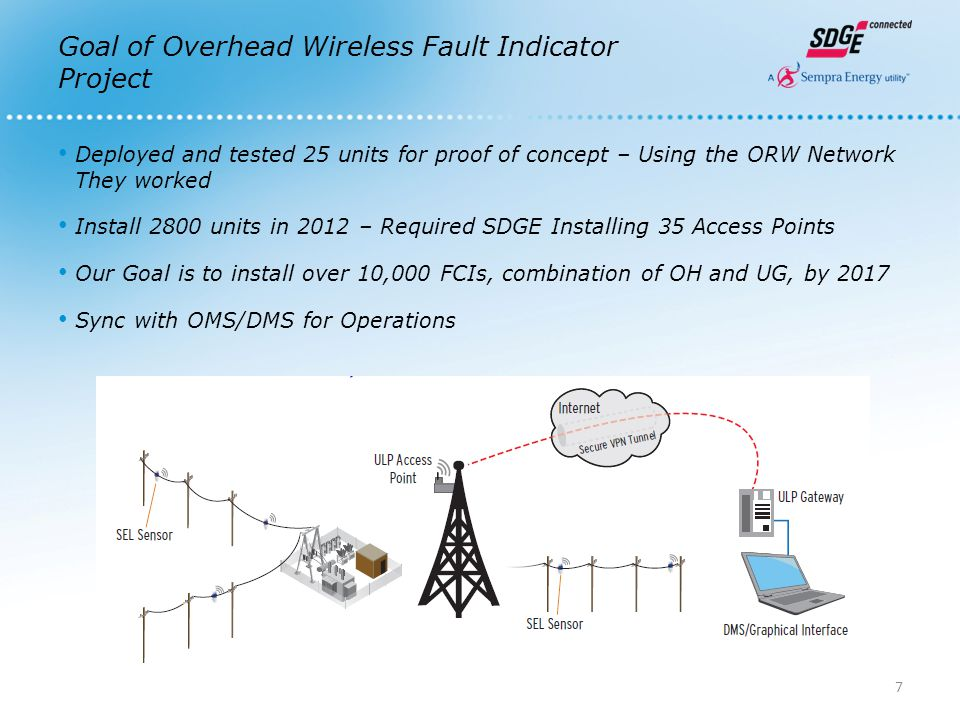 Goal of Overhead Wireless Fault Indicator Project Deployed and tested 25 units for proof of concept – Using the ORW Network They worked Install 2800 units in 2012 – Required SDGE Installing 35 Access Points Our Goal is to install over 10,000 FCIs, combination of OH and UG, by 2017 Sync with OMS/DMS for Operations 7