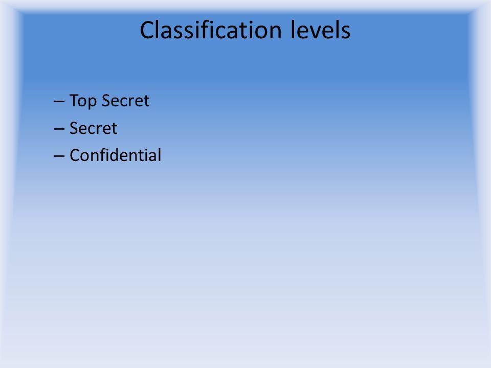 Classification levels – Top Secret – Secret – Confidential