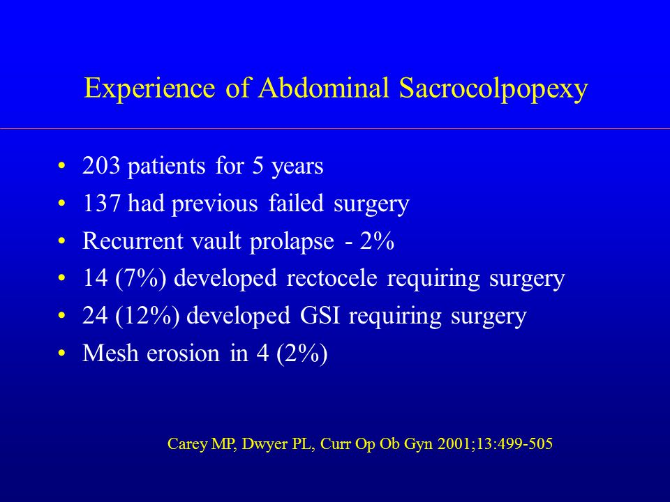 Experience of Abdominal Sacrocolpopexy 203 patients for 5 years 137 had previous failed surgery Recurrent vault prolapse - 2% 14 (7%) developed rectocele requiring surgery 24 (12%) developed GSI requiring surgery Mesh erosion in 4 (2%) Carey MP, Dwyer PL, Curr Op Ob Gyn 2001;13:499-505
