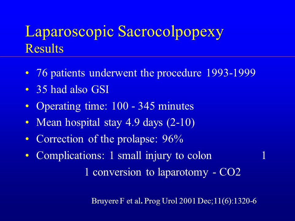 76 patients underwent the procedure 1993-1999 35 had also GSI Operating time: 100 - 345 minutes Mean hospital stay 4.9 days (2-10) Correction of the prolapse: 96% Complications: 1 small injury to colon 1 1 conversion to laparotomy - CO2 Bruyere F et al.