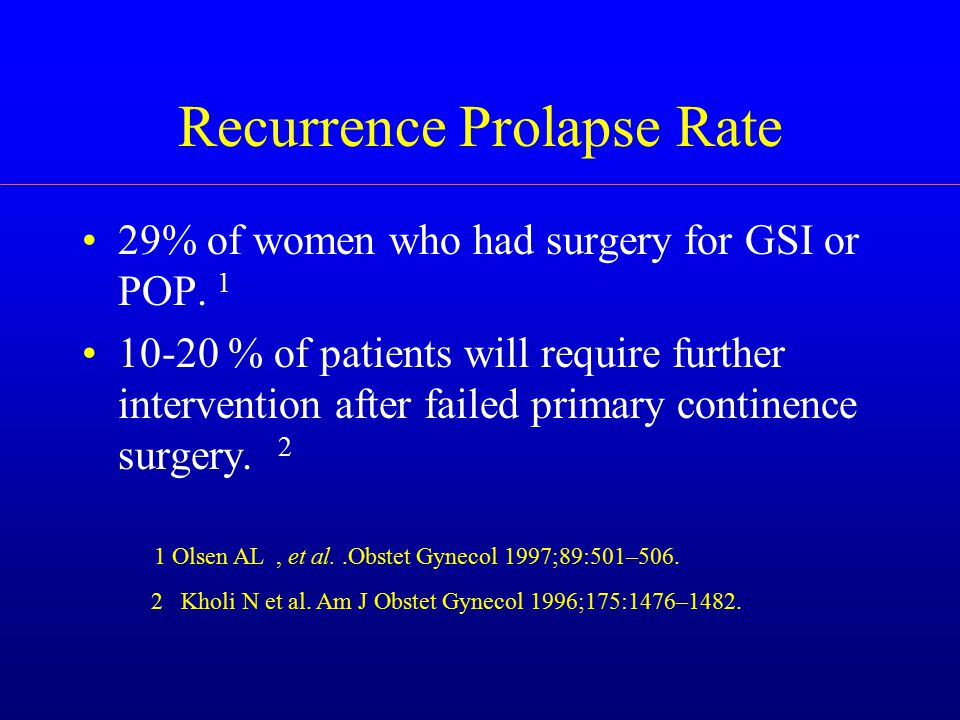 Recurrence Prolapse Rate 29% of women who had surgery for GSI or POP.