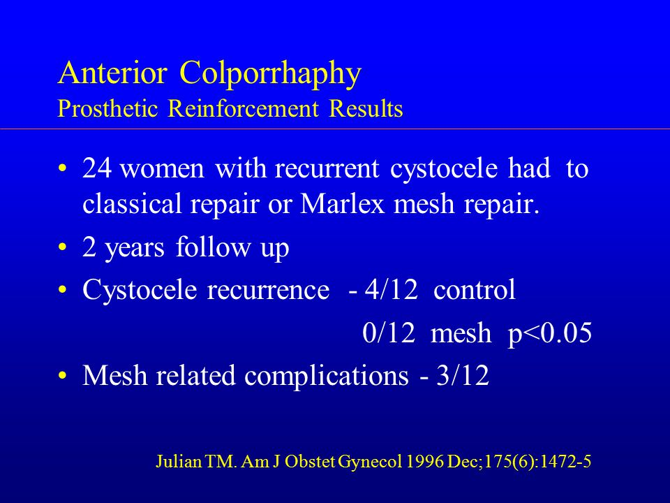 Anterior Colporrhaphy Prosthetic Reinforcement Results 24 women with recurrent cystocele had to classical repair or Marlex mesh repair. 2 years follow