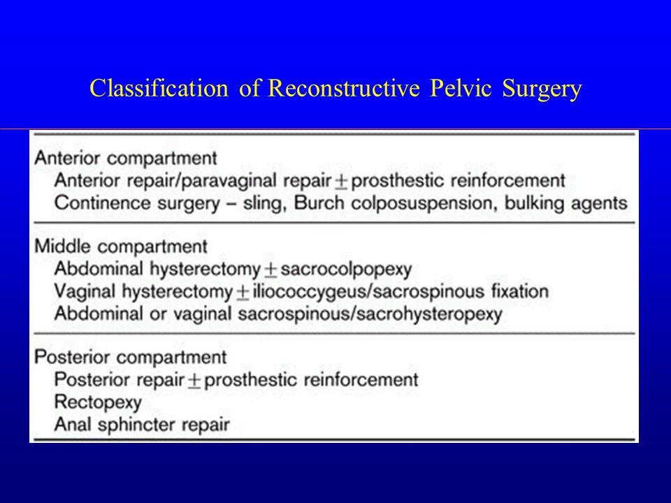 Classification of Reconstructive Pelvic Surgery
