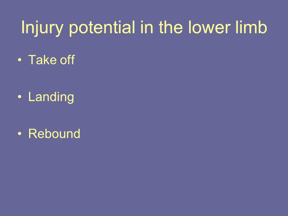 Injury potential in the lower limb Take off Landing Rebound