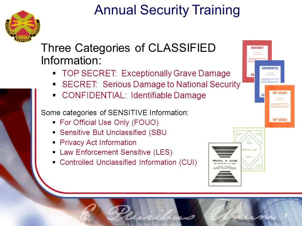 Annual Security Training 18 Questions.