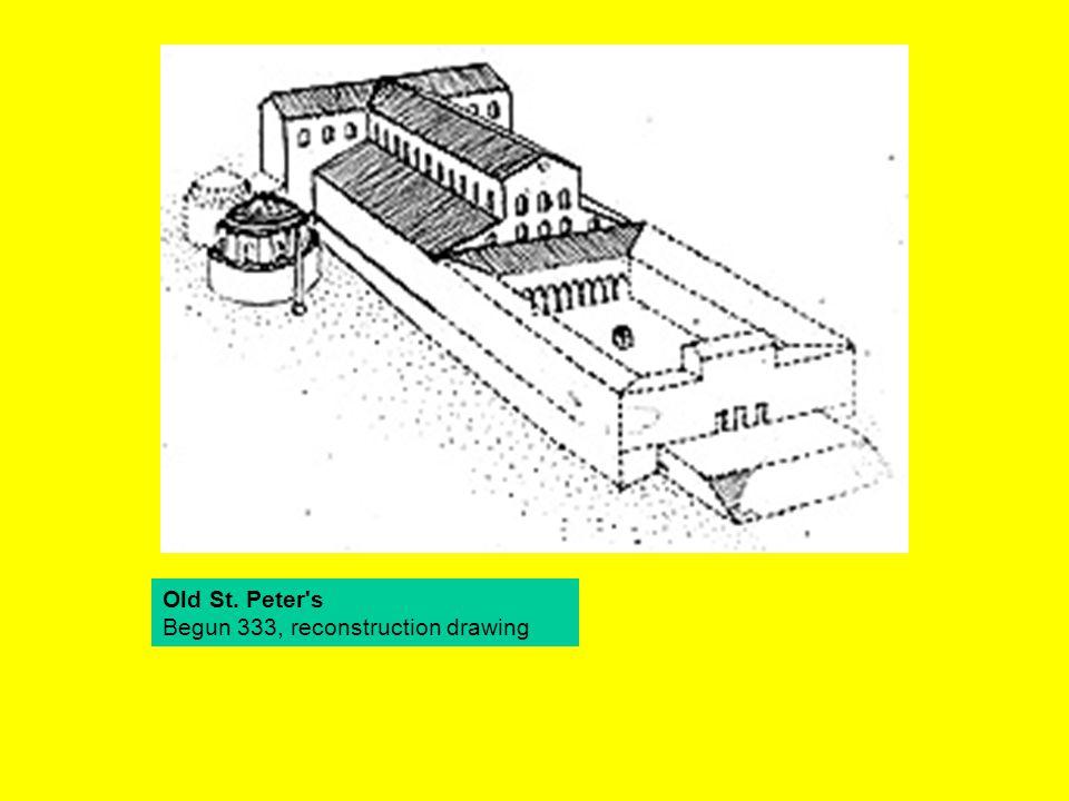 Floor Plan of Old St. Peter s