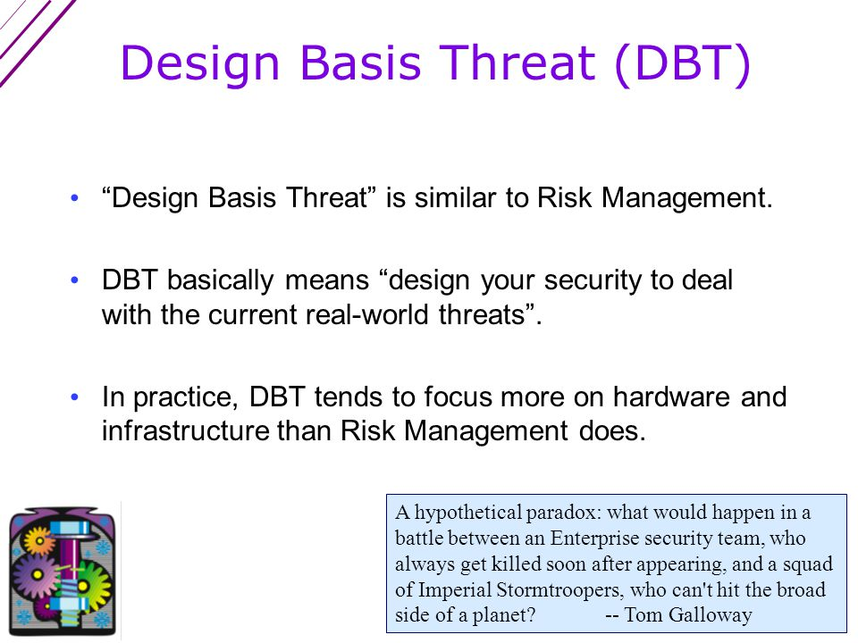Risk Management Similar to Risk Management Techniques in other fields.