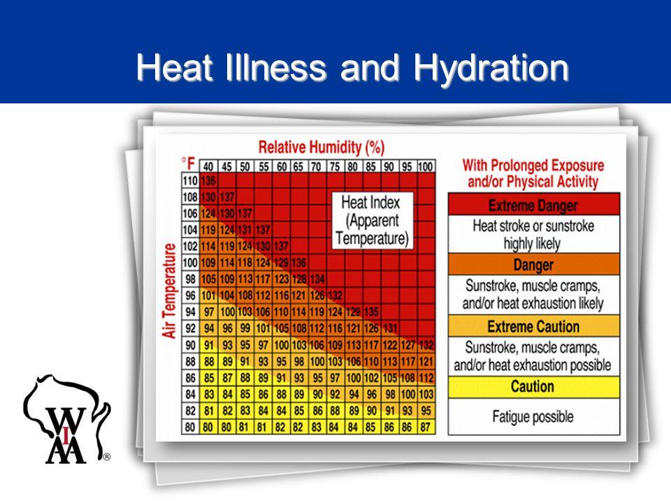 Heat Illness and Hydration