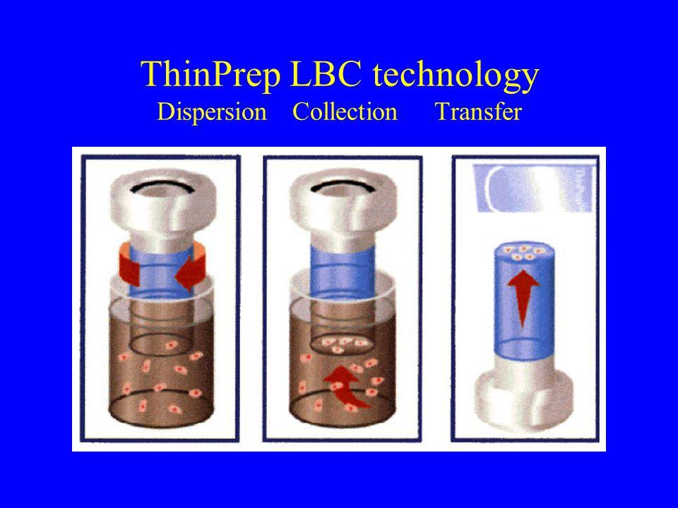 ThinPrep LBC technology Dispersion Collection Transfer