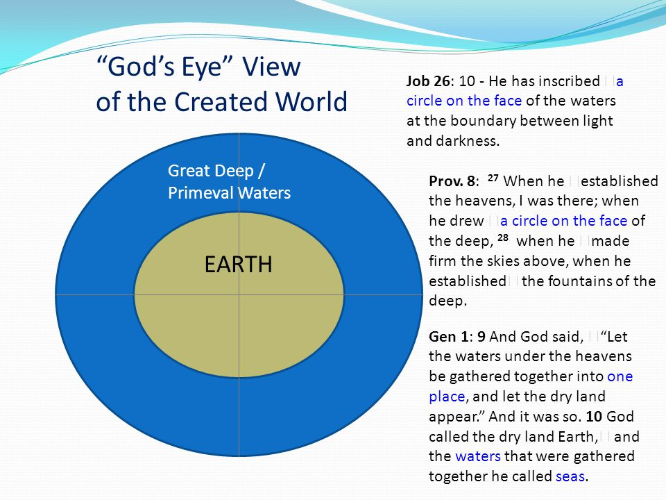 God's Eye View of the Created World Great Deep / Primeval Waters EARTH Job 26: 10 - He has inscribed a circle on the face of the waters at the boundary between light and darkness.