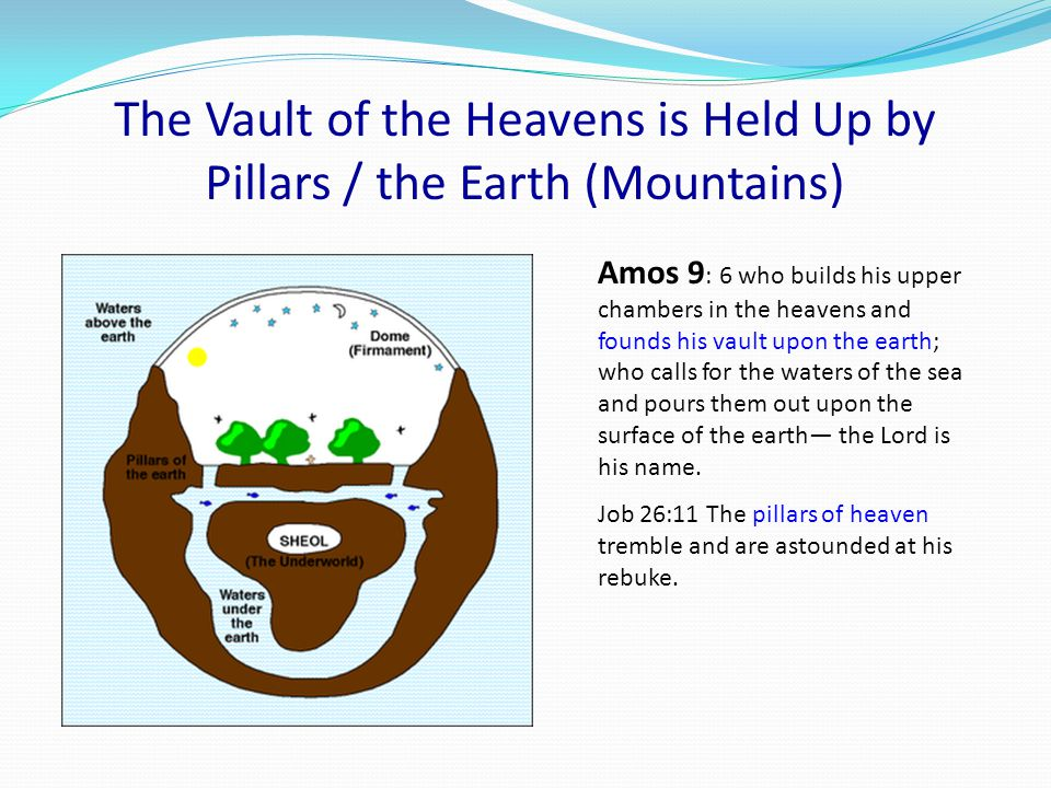 The Vault of the Heavens is Held Up by Pillars / the Earth (Mountains) Amos 9 : 6 who builds his upper chambers in the heavens and founds his vault upon the earth; who calls for the waters of the sea and pours them out upon the surface of the earth— the Lord is his name.