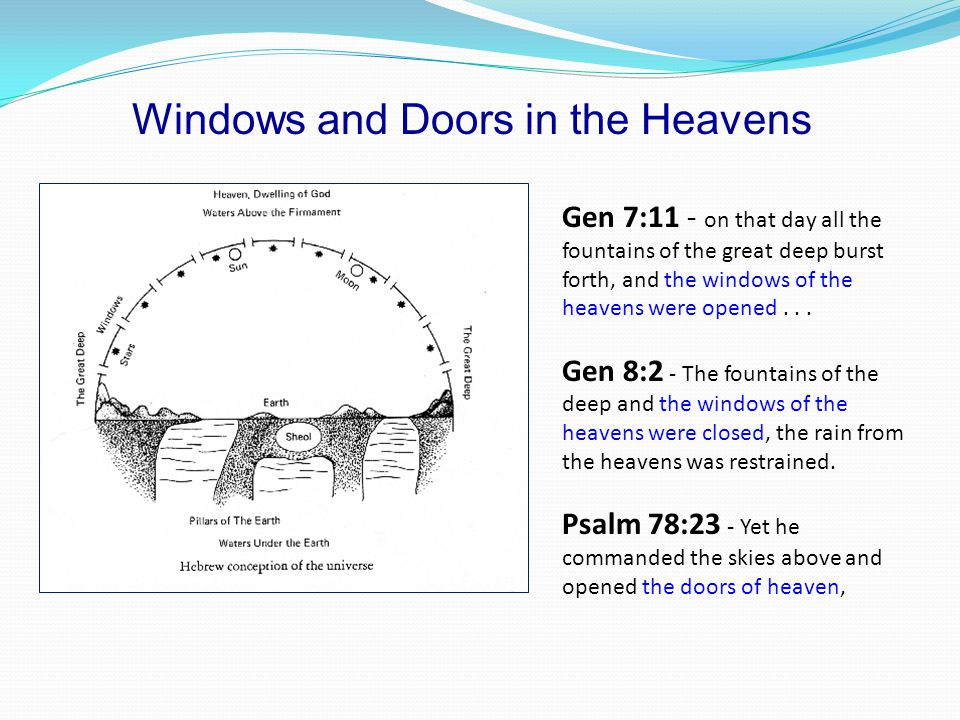 Gen 7:11 - on that day all the fountains of the great deep burst forth, and the windows of the heavens were opened...