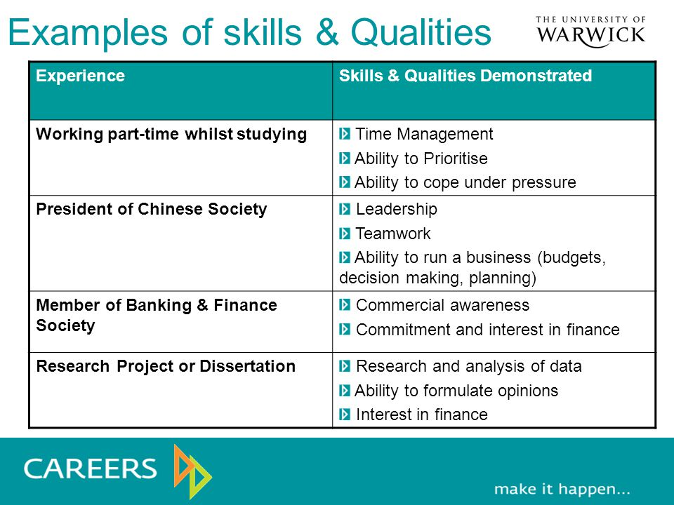 Examples of skills & Qualities ExperienceSkills & Qualities Demonstrated Working part-time whilst studying Time Management Ability to Prioritise Ability to cope under pressure President of Chinese Society Leadership Teamwork Ability to run a business (budgets, decision making, planning) Member of Banking & Finance Society Commercial awareness Commitment and interest in finance Research Project or Dissertation Research and analysis of data Ability to formulate opinions Interest in finance