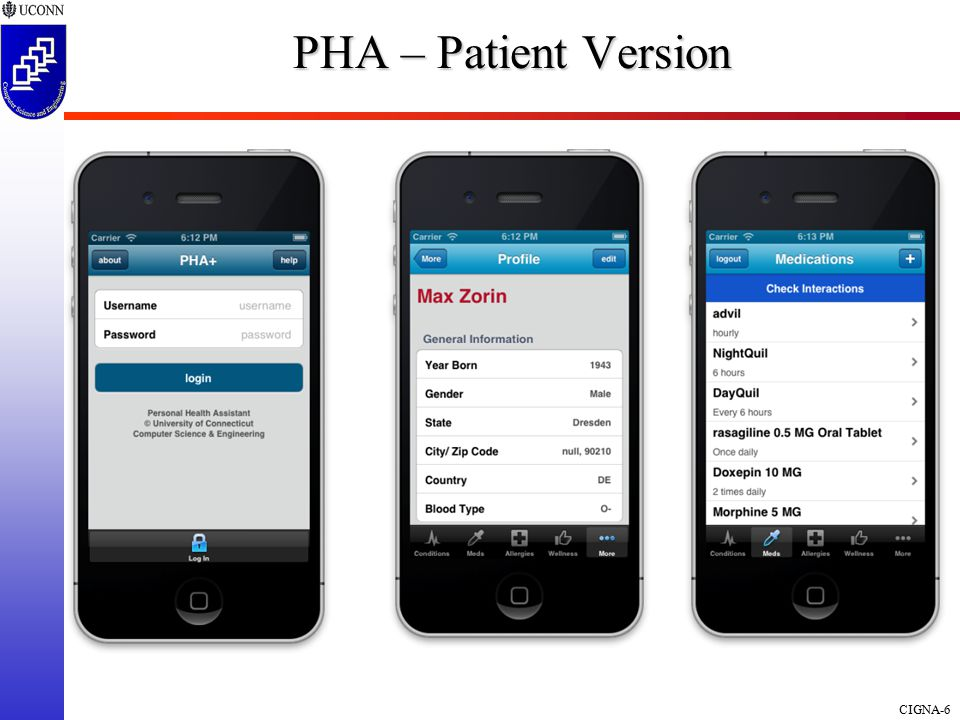 CIGNA-6 PHA – Patient Version