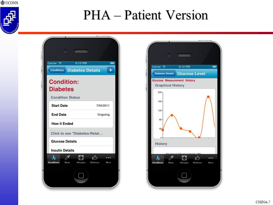 CIGNA-7 PHA – Patient Version
