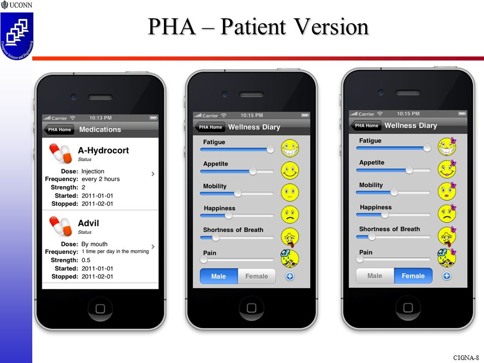 CIGNA-8 PHA – Patient Version