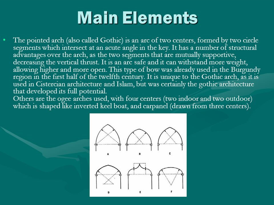 Main Elements The pointed arch (also called Gothic) is an arc of two centers, formed by two circle segments which intersect at an acute angle in the key.