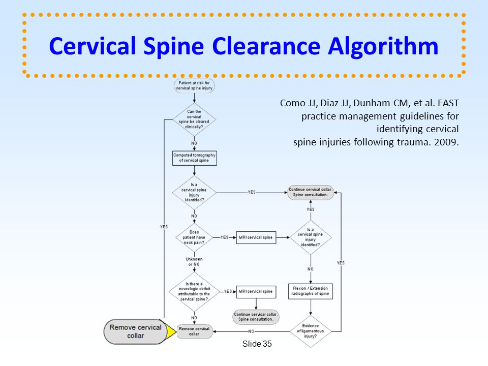 Slide 35 Cervical Spine Clearance Algorithm Como JJ, Diaz JJ, Dunham CM, et al.