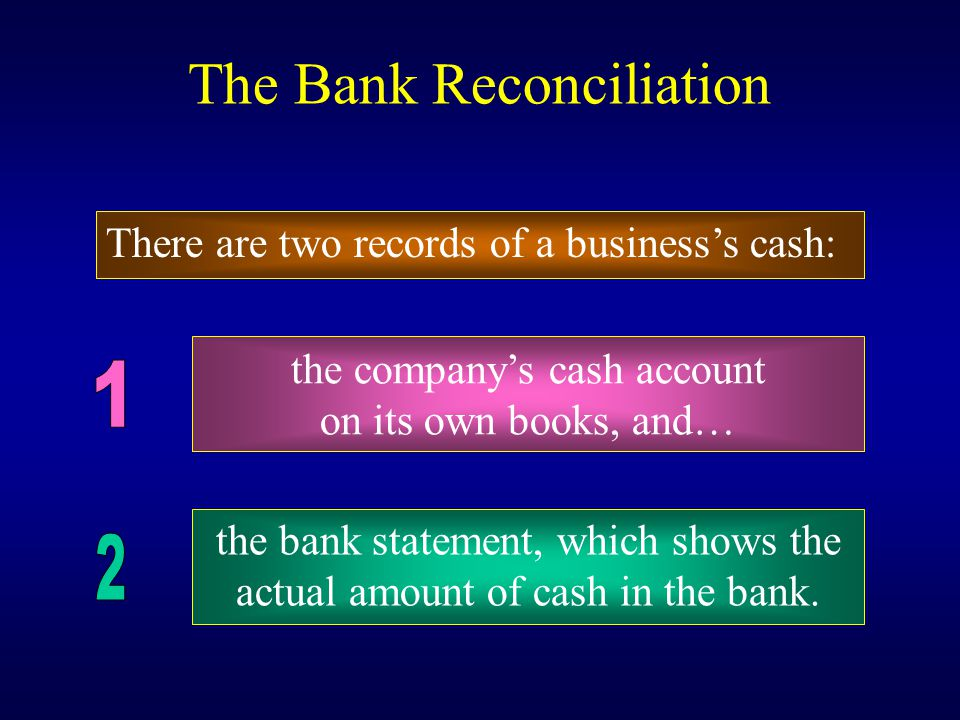 The Bank Reconciliation There are two records of a business's cash: the company's cash account on its own books, and… the bank statement, which shows