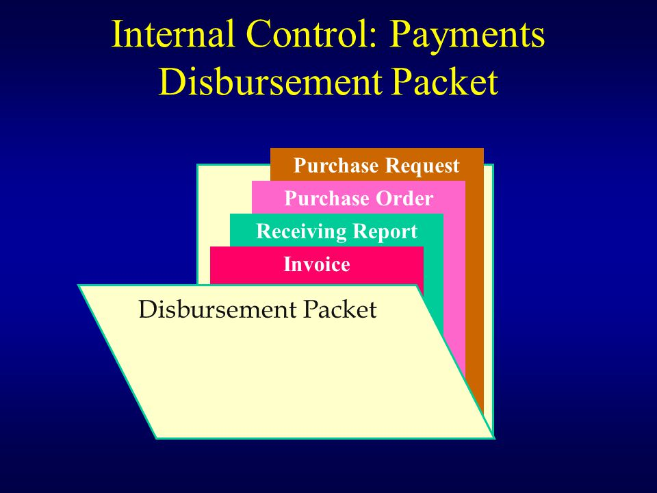 Internal Control: Payments Disbursement Packet Purchase Request Purchase Order Receiving Report Invoice Disbursement Packet