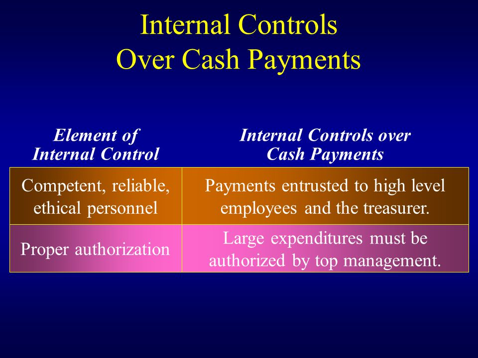 Element of Internal Control Internal Controls over Cash Payments Competent, reliable, ethical personnel Payments entrusted to high level employees and