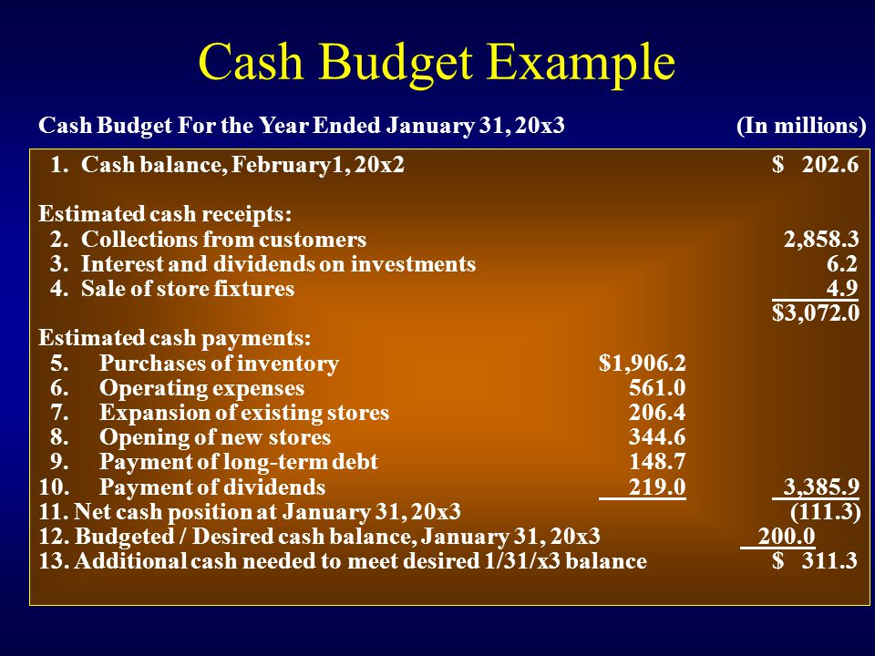 Cash Budget Example 1.Cash balance, February1, 20x2$ 202.6 Estimated cash receipts: 2.Collections from customers 2,858.3 3.Interest and dividends on i