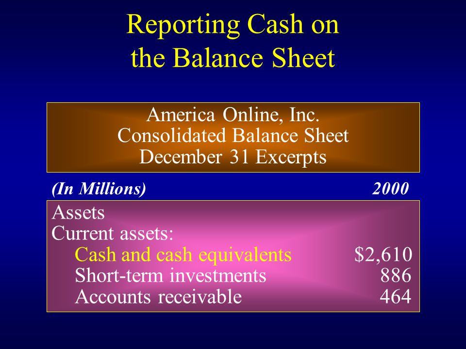 Reporting Cash on the Balance Sheet America Online, Inc. Consolidated Balance Sheet December 31 Excerpts Assets Current assets: Cash and cash equivale