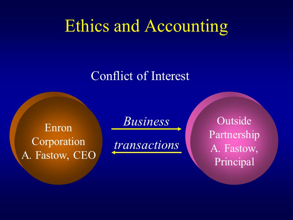 Ethics and Accounting Conflict of Interest Enron Corporation A. Fastow, CEO Outside Partnership A. Fastow, Principal Business transactions