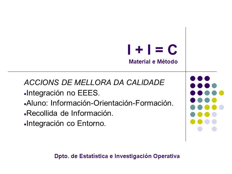 I + I = C Material e Método ACCIONS DE MELLORA DA CALIDADE  Integración no EEES.