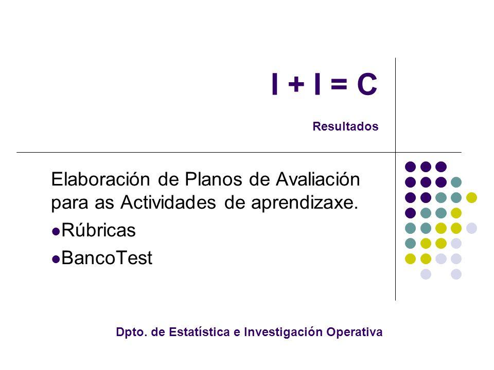 I + I = C Resultados Elaboración de Planos de Avaliación para as Actividades de aprendizaxe.