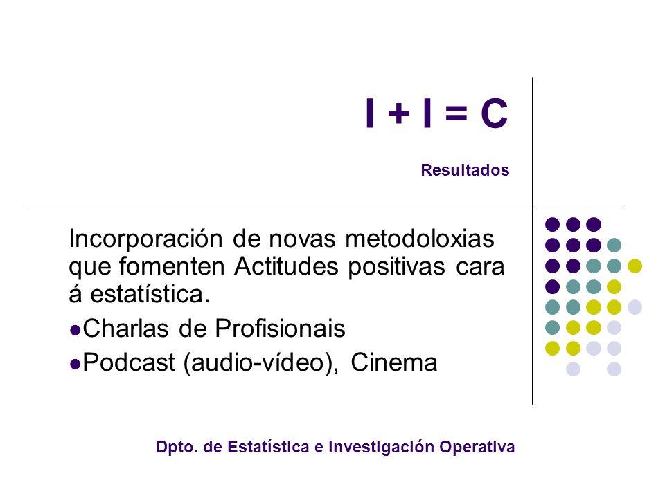 I + I = C Resultados Incorporación de novas metodoloxias que fomenten Actitudes positivas cara á estatística.
