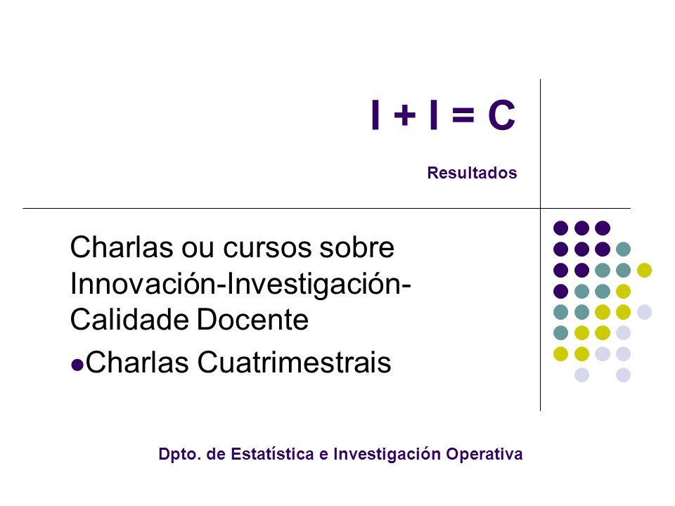 I + I = C Resultados Charlas ou cursos sobre Innovación-Investigación- Calidade Docente Charlas Cuatrimestrais Dpto.