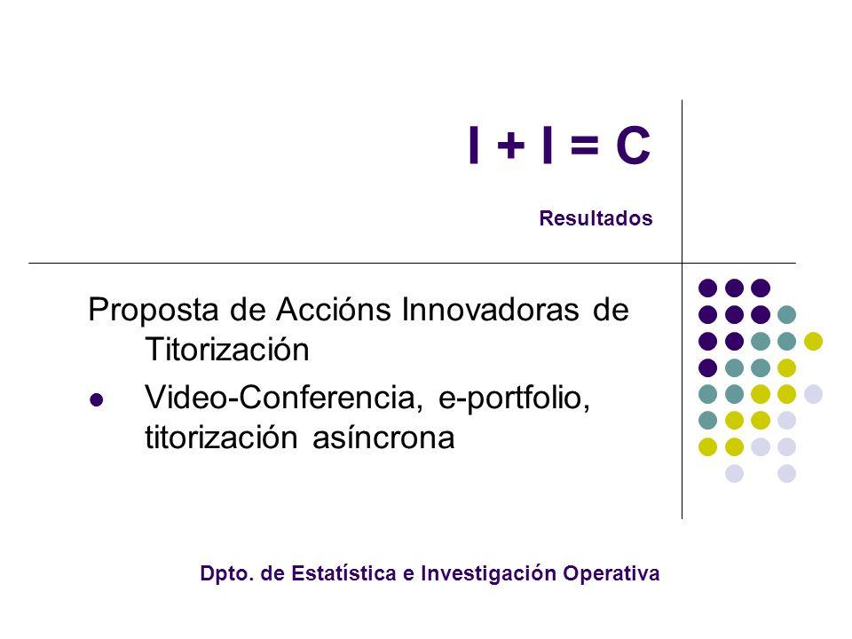 I + I = C Resultados Proposta de Accións Innovadoras de Titorización Video-Conferencia, e-portfolio, titorización asíncrona Dpto.