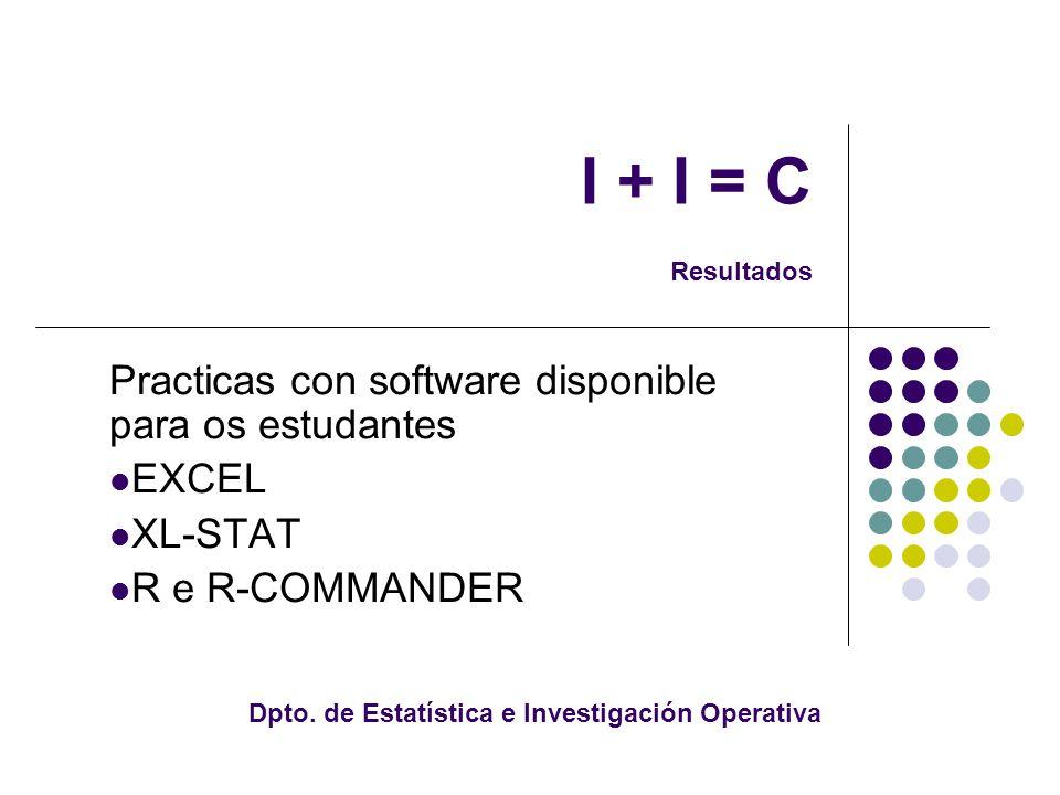 I + I = C Resultados Practicas con software disponible para os estudantes EXCEL XL-STAT R e R-COMMANDER Dpto.