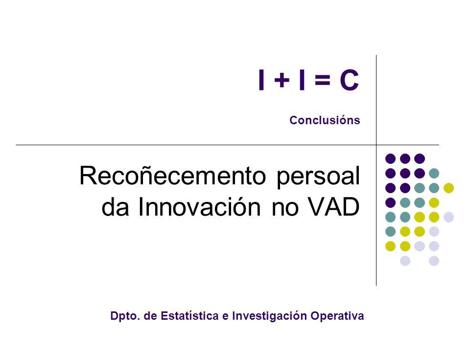 I + I = C Conclusións Recoñecemento persoal da Innovación no VAD Dpto.