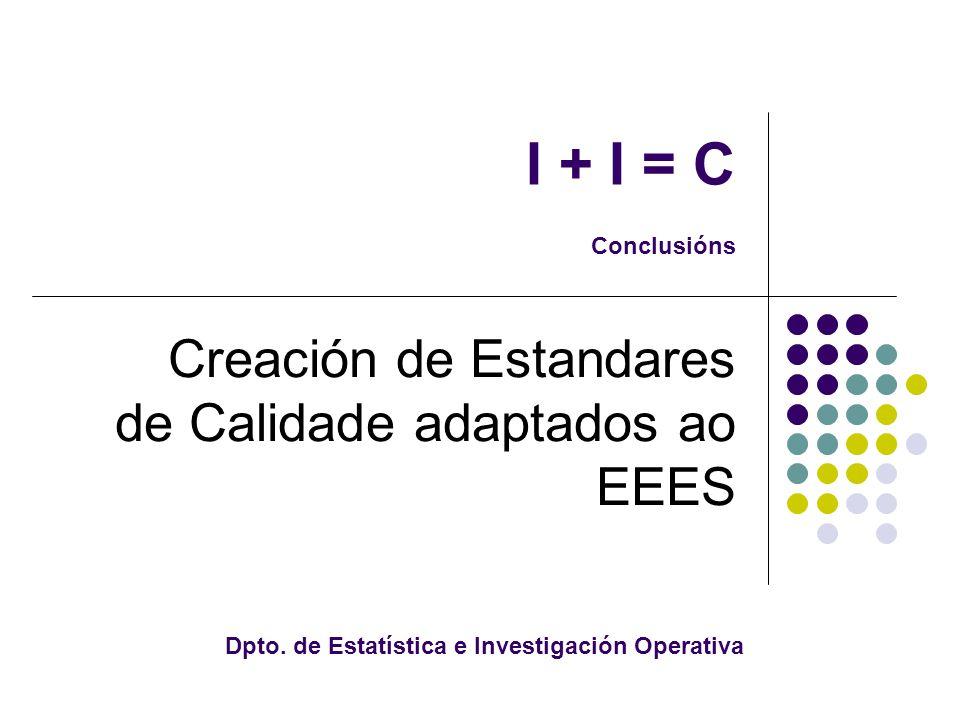 I + I = C Conclusións Creación de Estandares de Calidade adaptados ao EEES Dpto.