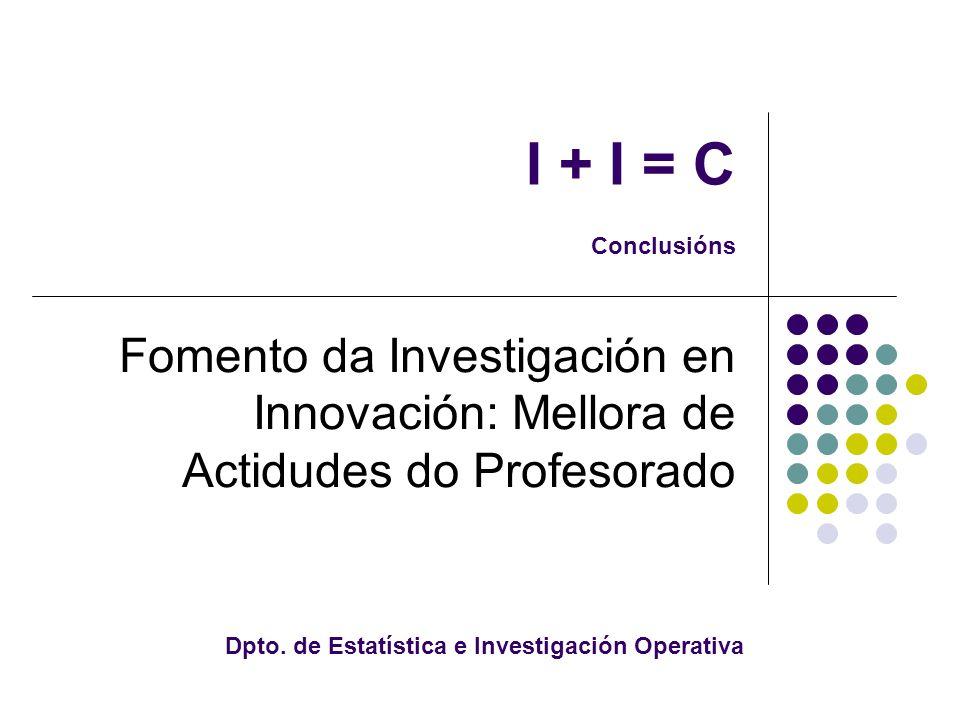 I + I = C Conclusións Fomento da Investigación en Innovación: Mellora de Actidudes do Profesorado Dpto.