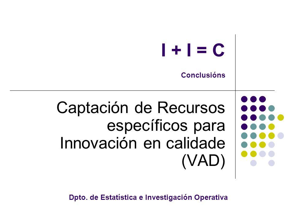 I + I = C Conclusións Captación de Recursos específicos para Innovación en calidade (VAD) Dpto.