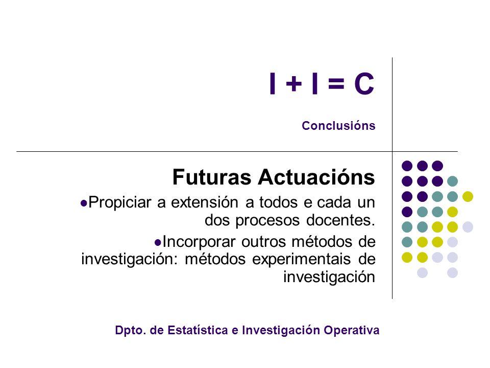 I + I = C Conclusións Futuras Actuacións Propiciar a extensión a todos e cada un dos procesos docentes.