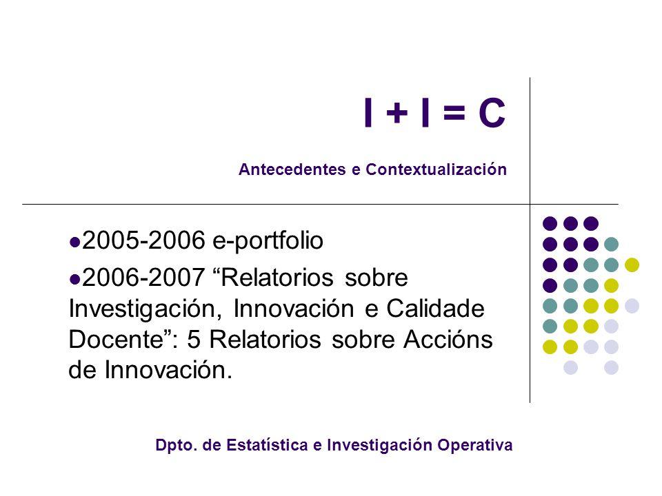 I + I = C Antecedentes e Contextualización 2005-2006 e-portfolio 2006-2007 Relatorios sobre Investigación, Innovación e Calidade Docente : 5 Relatorios sobre Accións de Innovación.