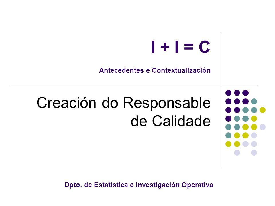 I + I = C Antecedentes e Contextualización Creación do Responsable de Calidade Dpto.