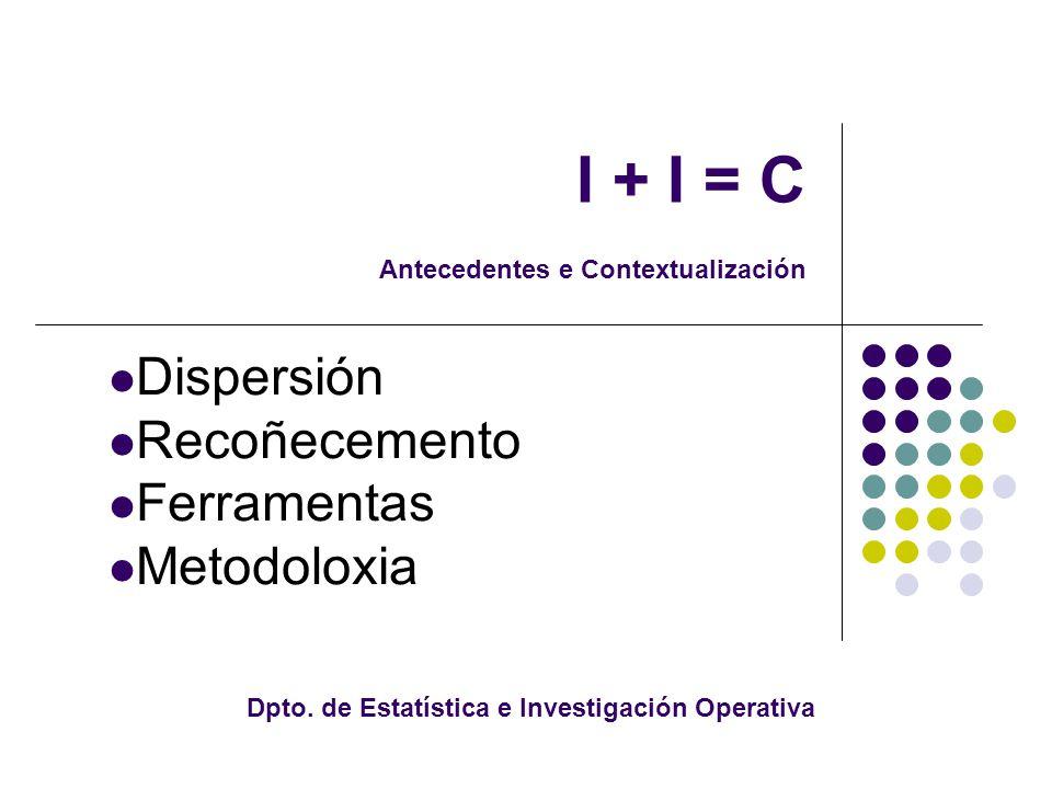 I + I = C Antecedentes e Contextualización Dispersión Recoñecemento Ferramentas Metodoloxia Dpto.