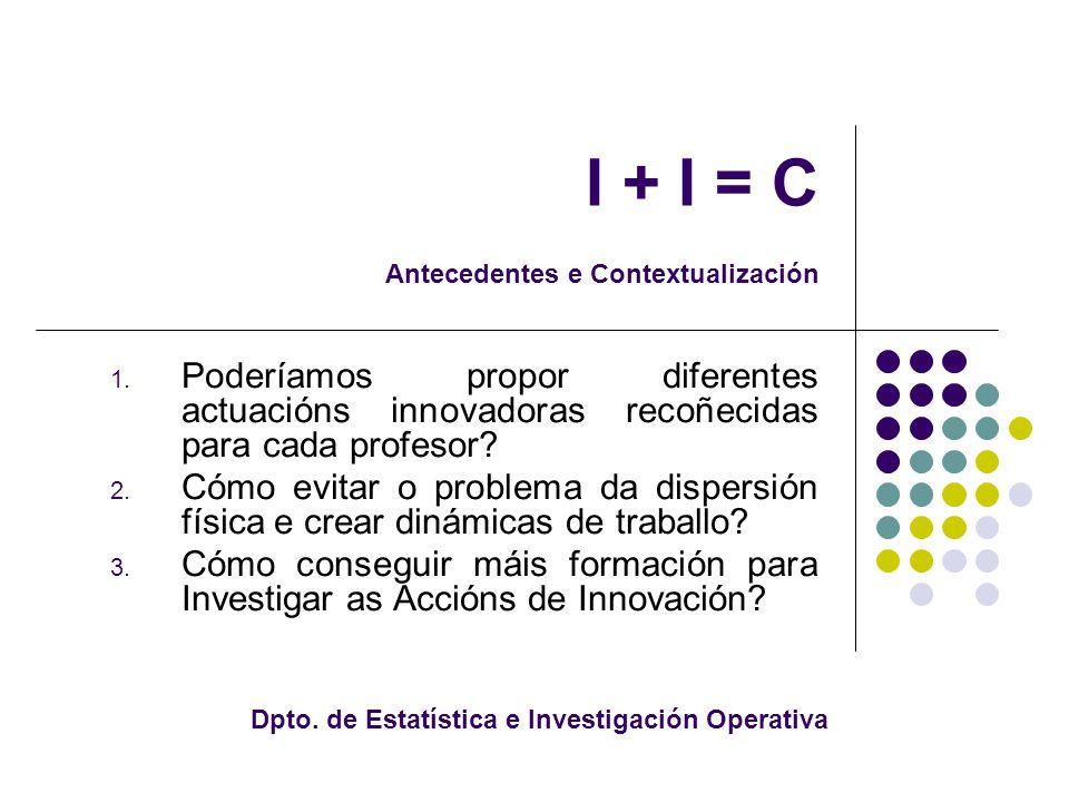I + I = C Antecedentes e Contextualización 1.