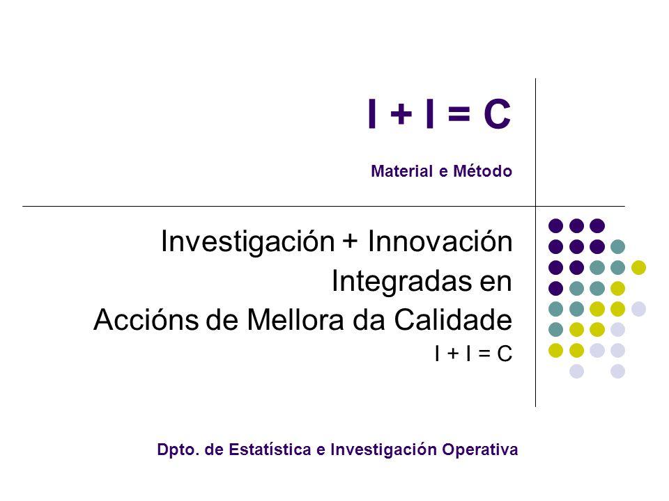 I + I = C Material e Método Investigación + Innovación Integradas en Accións de Mellora da Calidade I + I = C Dpto.
