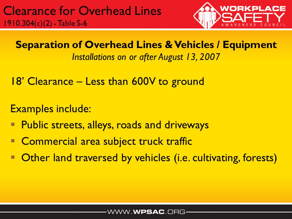 Clearance for Overhead Lines 1910.304(c)(2) - Table S-6 Separation of Overhead Lines & Vehicles / Equipment Installations on or after August 13, 2007 18' Clearance – Less than 600V to ground Examples include:  Public streets, alleys, roads and driveways  Commercial area subject truck traffic  Other land traversed by vehicles (i.e.