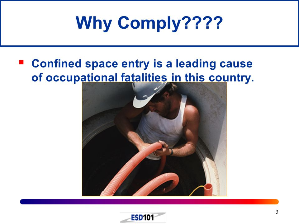 3 Why Comply????  Confined space entry is a leading cause of occupational fatalities in this country.