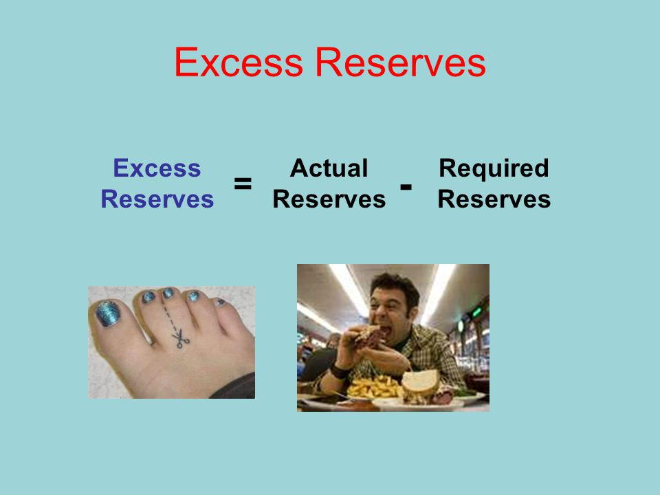 Excess Reserves Excess Reserves = - Actual Reserves Required Reserves